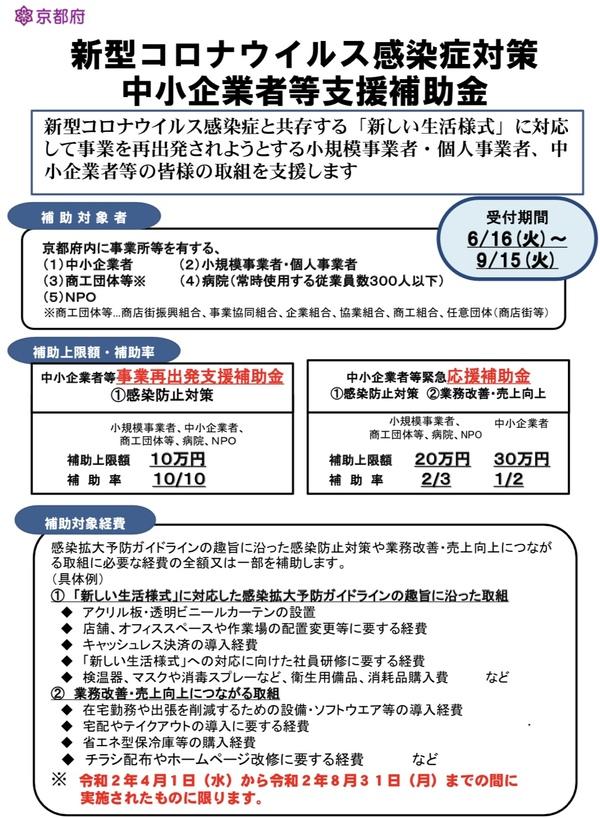 【京都の事業者様必見!】補助金活用でエアコン清掃